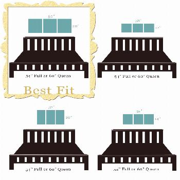 Scale diagram of canvas art sizes that fit best hanging above a queen bed
